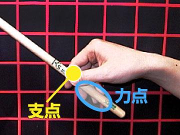 日本的グリップの支点・力点・作用点